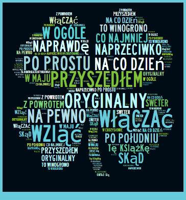 Przegladasz: Tydzień Języka Ojczystego w naszej szkole.